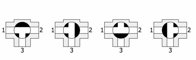 Примеры исполнений трехходовых