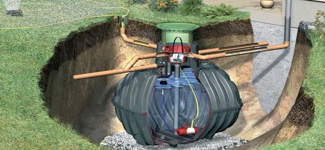 этом мои для чего нужна дренажная ёмкость на газоконденсатном месторождении всей России